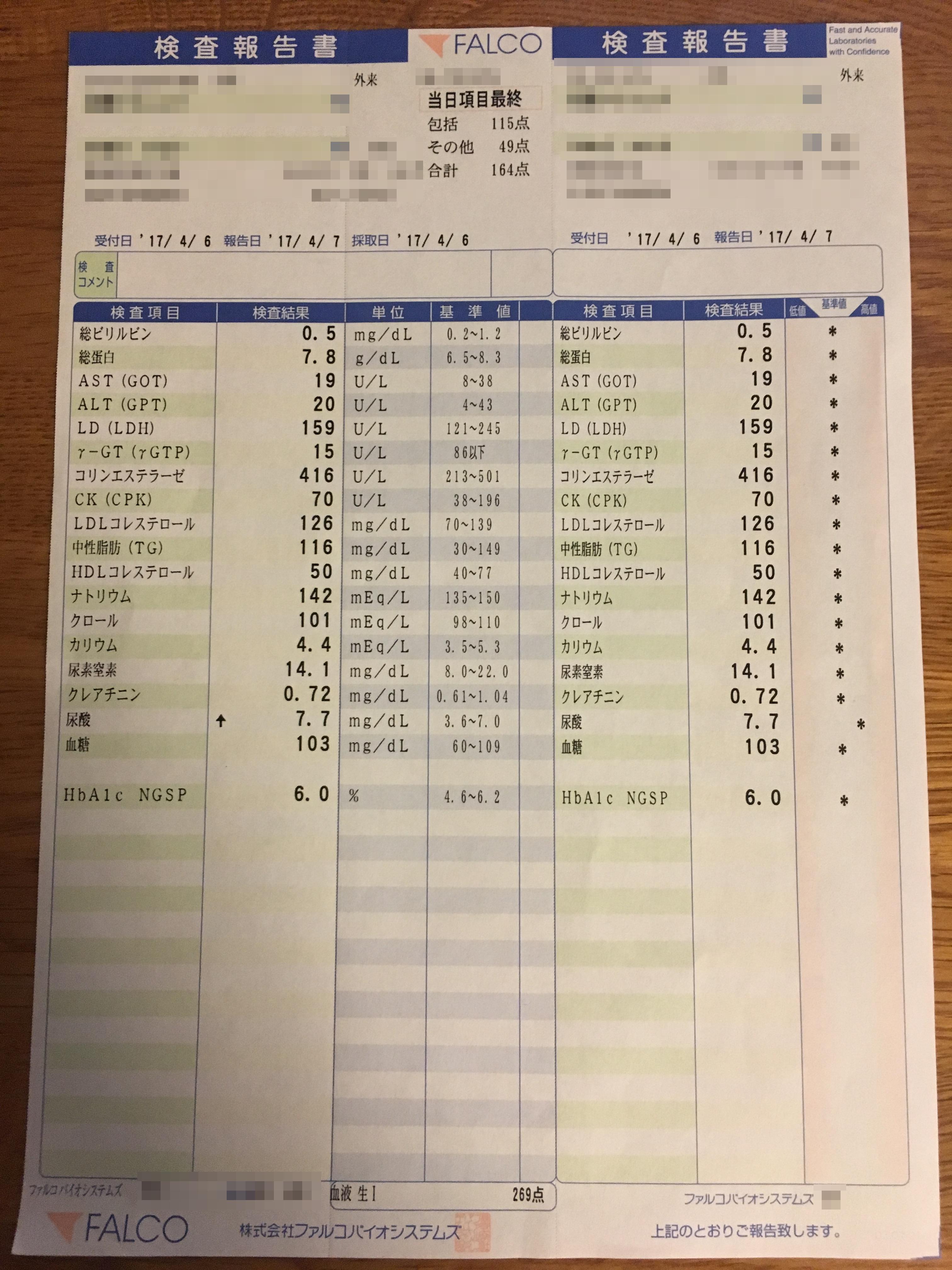 血液検査結果2016年4月