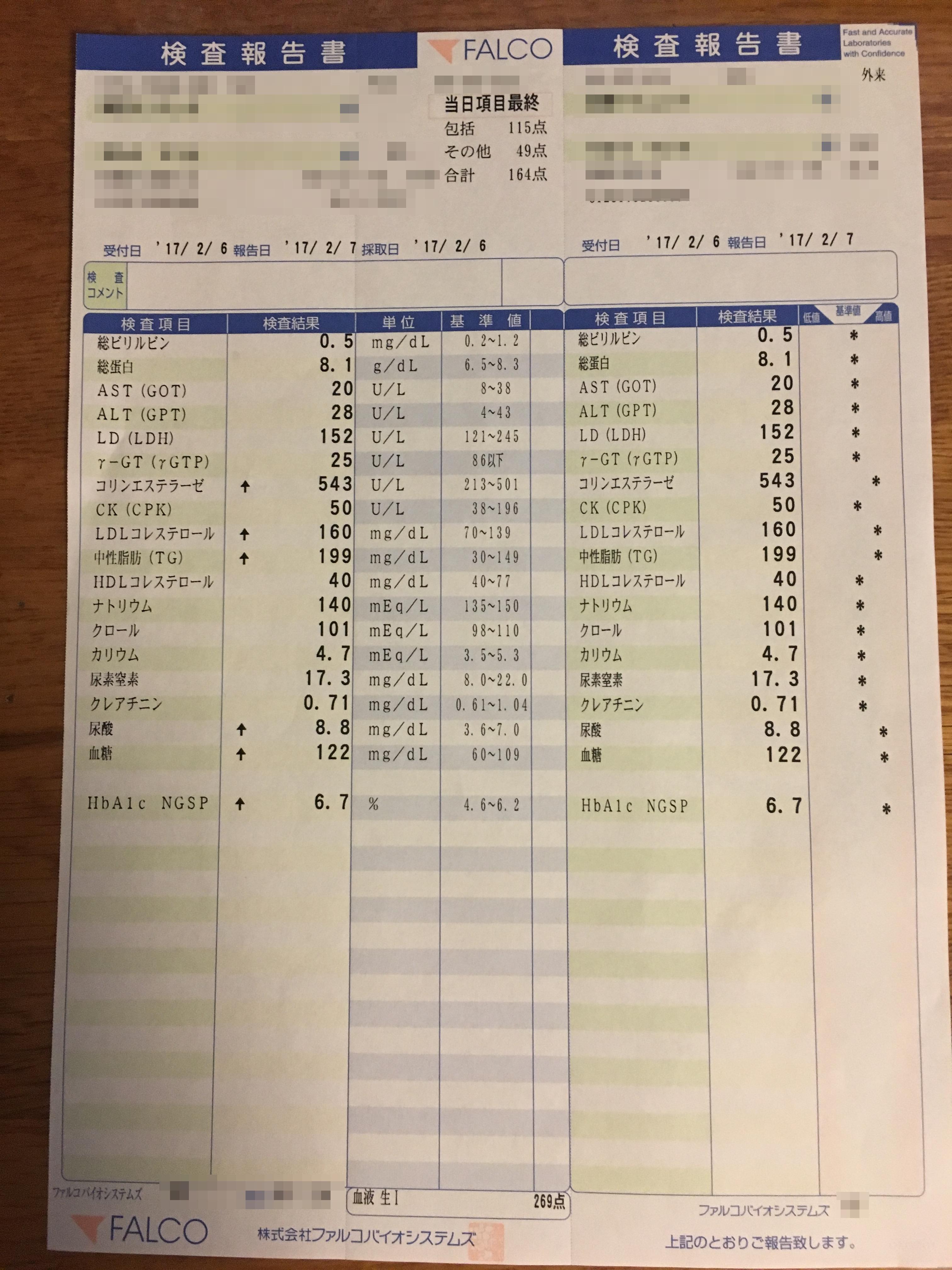 血液検査結果2016年2月