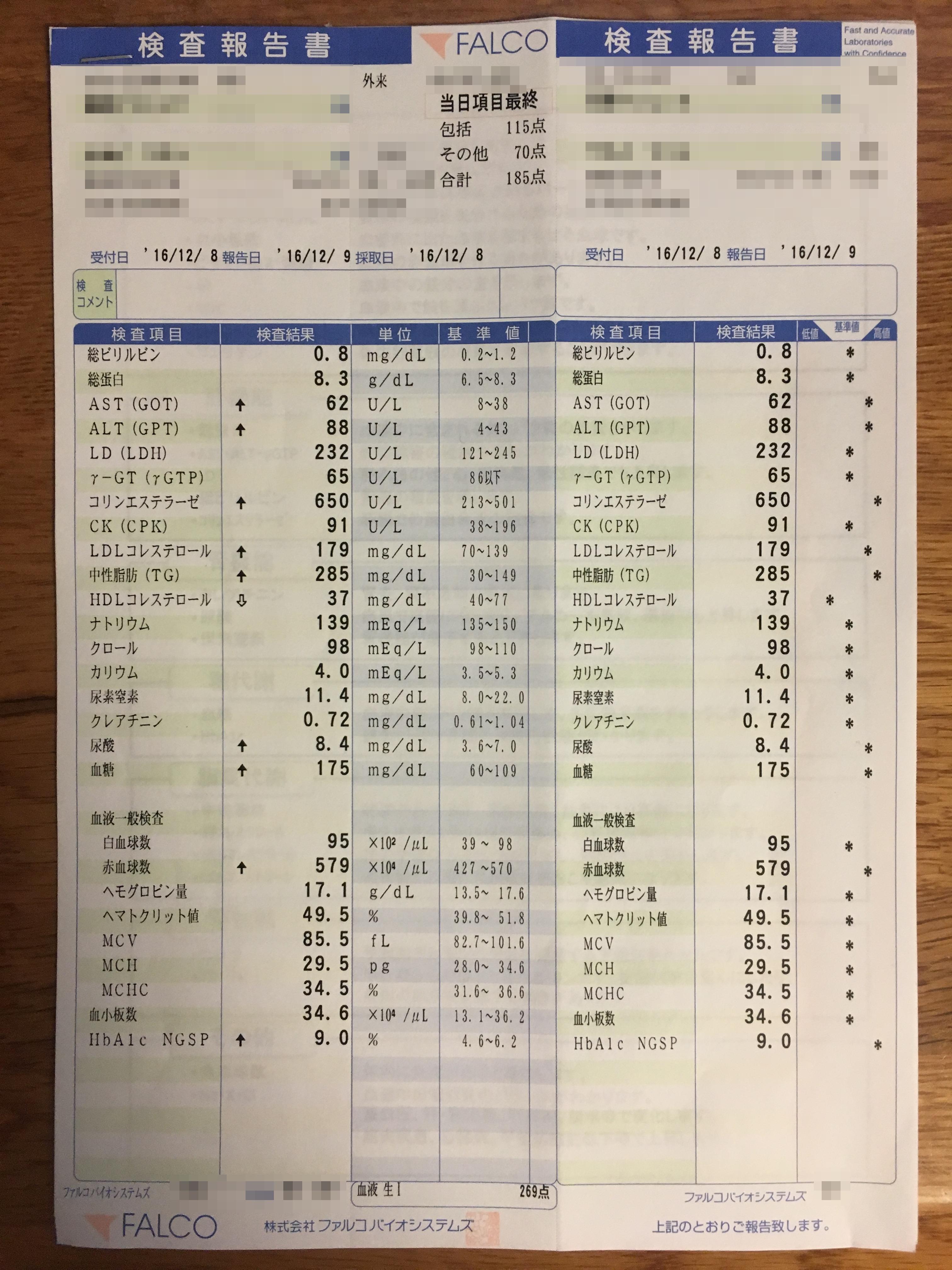 血液検査結果2016年12月