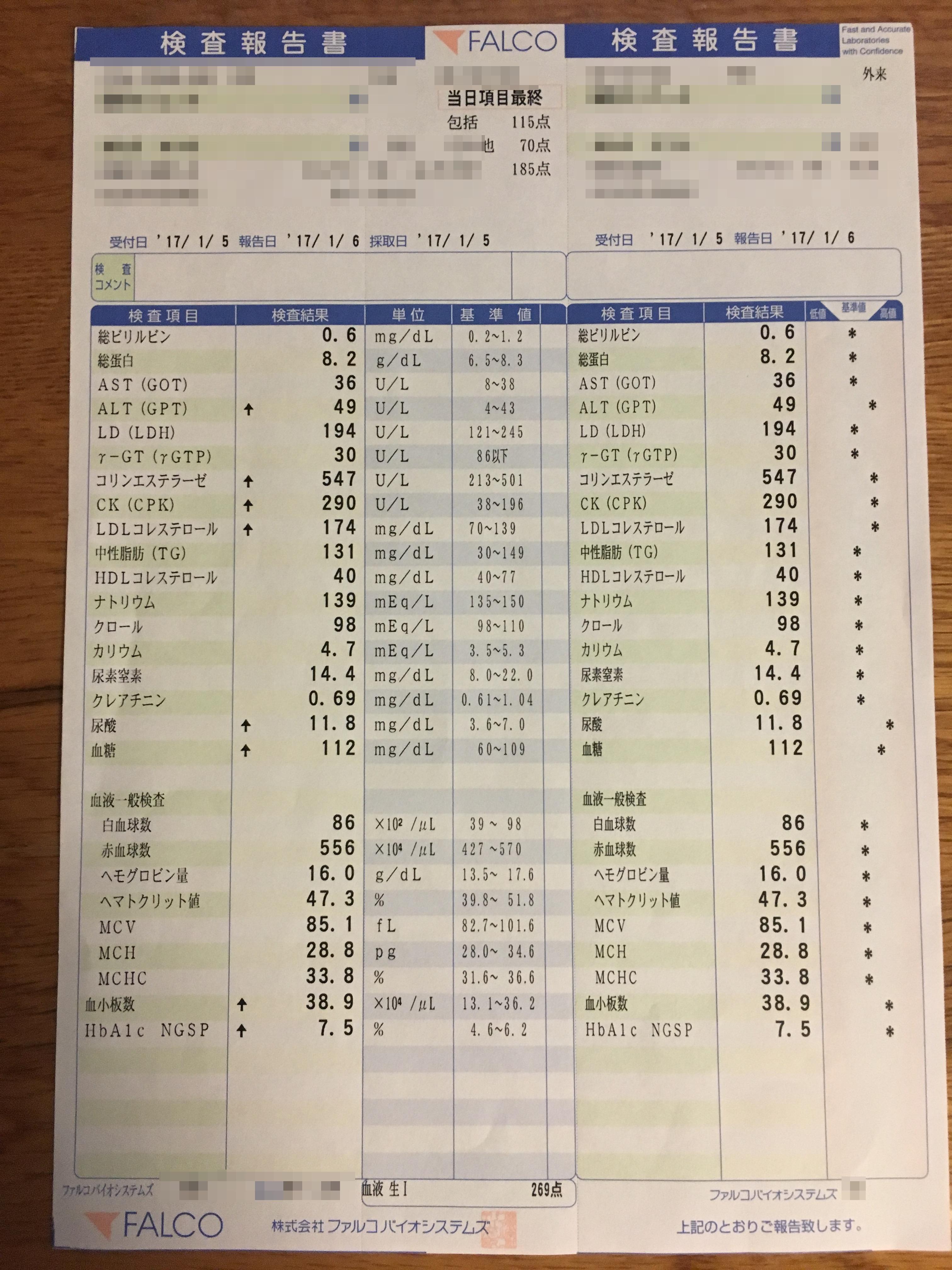血液検査結果2017年1月